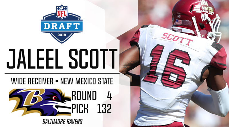 Jaleel Scott Heading to NFL after Draft Selection - New Mexico ...